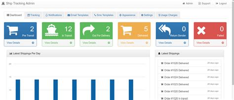 Shipping Tracker by DevCloud – Ecommerce Plugins for