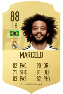 Marcelo Vieira da Silva FIFA 19 Rating, Card, Price