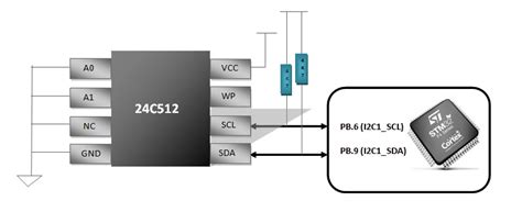 I2C EEPROM Interfacing with STM32F4 Discovery | ELECTROONS