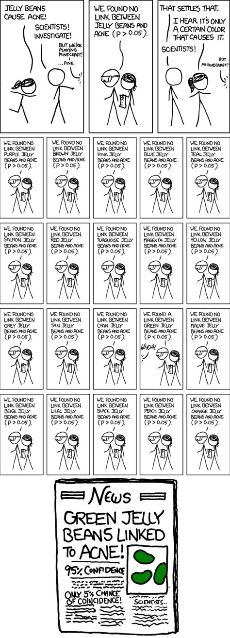 xkcd | Mean Green Math | Page 5