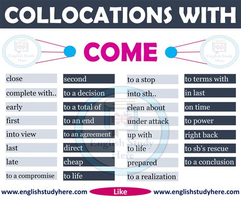 Collocations with COME in English - English Study Here