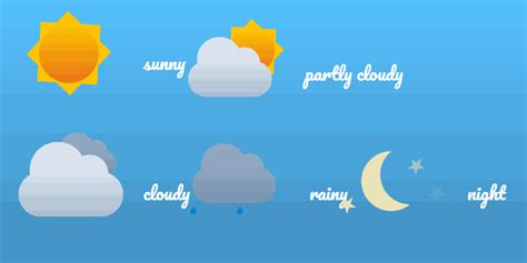 Kids Weather Animations in CSS – CodeMyUI