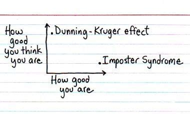 Looking for a cartoon on the Dunning-Kruger Effect | Ask