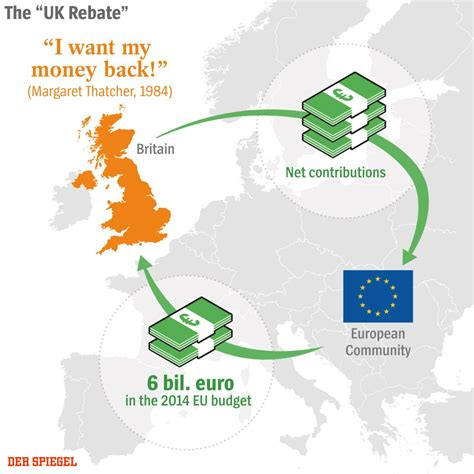 All You Need To Know About the Brexit Referendum in the UK