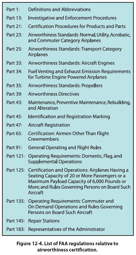 Over the years, the FAA has sometimes seen the needto